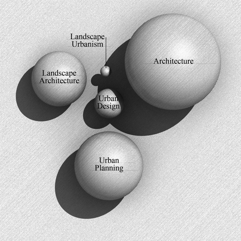 Architecture Vs Urban Design Or Architecture Feat Urban Design Urban Design